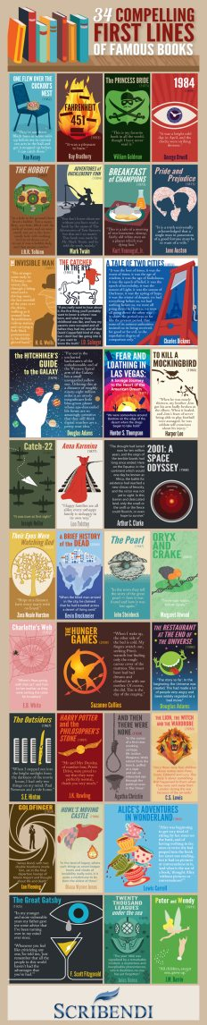 first-lines-of-famous-books-infographic
