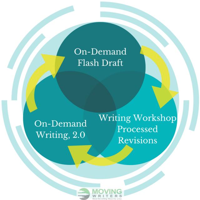 On-DemandFlash Draft