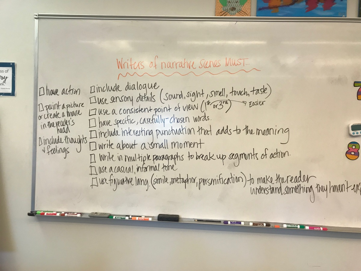 FAQ: Teaching Skills in Writing Workshop