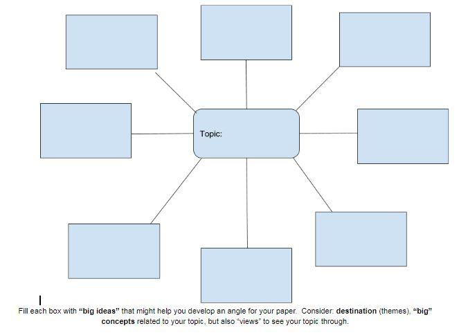 angle brainstorm