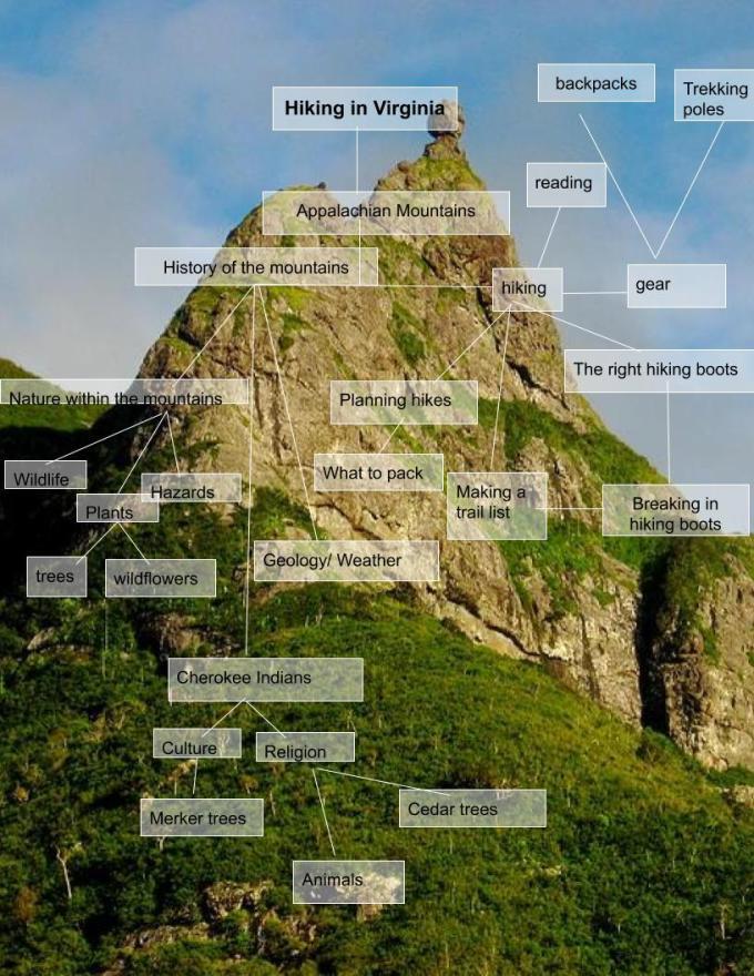 Interest Mountain.jpg